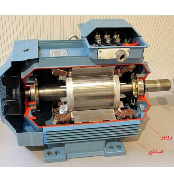 نمای-داخل-یک-الکتروموتور-سه-فاز